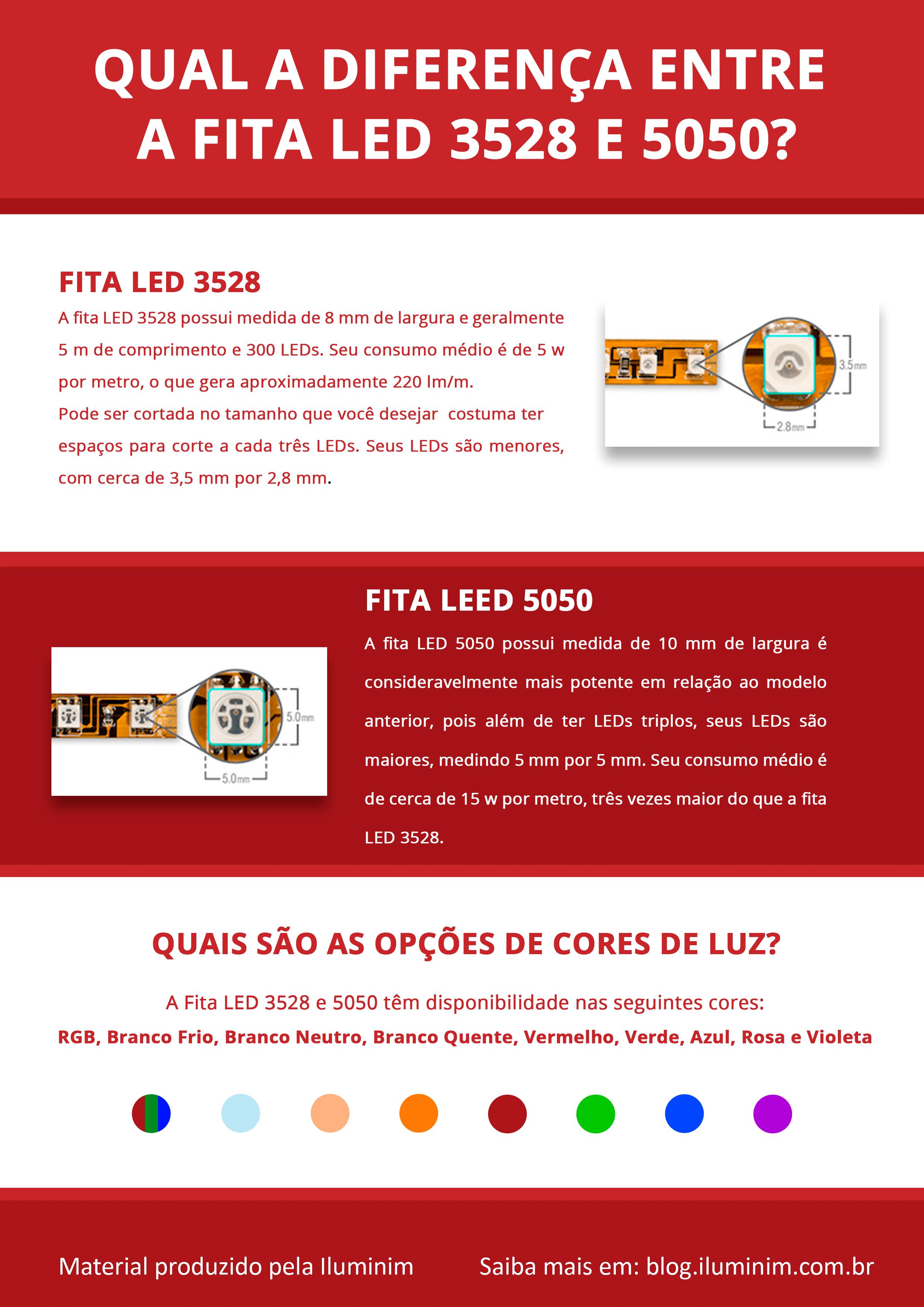 [Infográfico] Entenda as diferenças entre fita led 5050 ou 3528